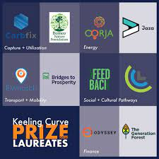 KCP 2020 laureates